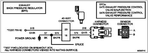 Exhaust Back Pressure Regulator (epr