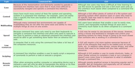 linux vs unix difference and comparison diffen simple