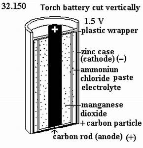 unph331 With dry cell diagram
