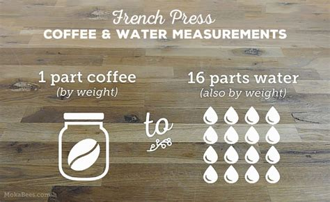 The best way to use a coffee maker wikihow. How to Make French Press Coffee | MokaBees