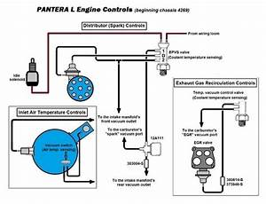 Information Sought Concerning The Oem Vacuum Hose Routing For A  U0026 39 73 Pantera Engine