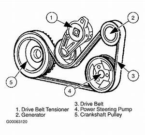 33 2012 Ford Fusion Serpentine Belt Diagram