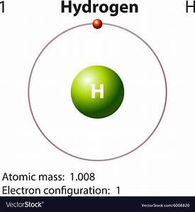 Diagram Representation Of The Element Hydrogen Vector Image