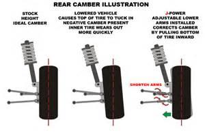 Honda Accord Rear Camber Arm