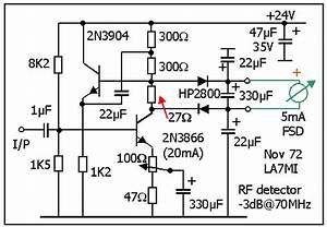 measuring equipment ii With rf millivoltmeter