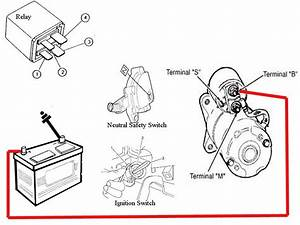 2005 Pontiac Vibe Wiring Schematic