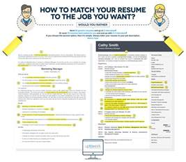 tailor your resume to land that infographic