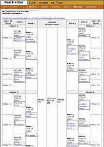 Ncaa Bracket To Fill Out Online Sweet 16 2020 Ncaa Basketball Bracket Pools Best March