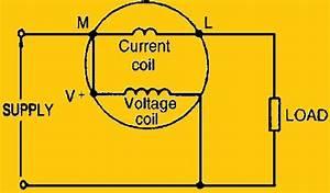 Wattmeter Connection Tutorial