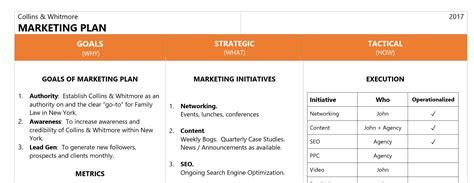collins  whitmore marketing plan