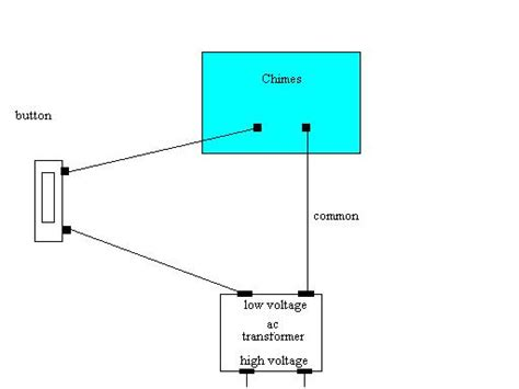 wired doorbell diagram 22 wiring diagram images wiring