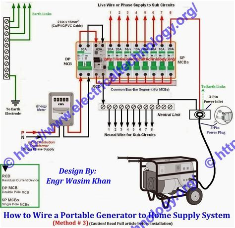 connecting the generator to the 3 pin power wall socket in home you already installed