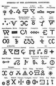 Nordische Symbole Und Ihre Bedeutung : 10 besten history bilder auf pinterest runen antike symbole und glyphen ~ Frokenaadalensverden.com Haus und Dekorationen