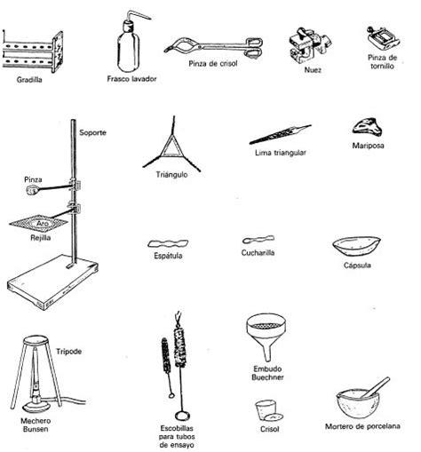 material laboratorio de quimica