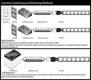 Hitlights Wiring Diagrams  Common Switching And Dimming Methods For Led Light Strips    Hitlights