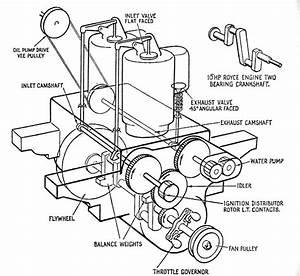 Car Engine Drawing At Getdrawings