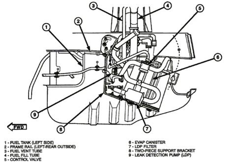 2000 Jeep Grand Vacuum Hose Diagram by Grand Shakes When Accelerating P0301 Code