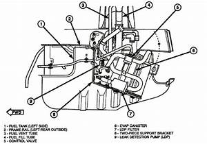 2002 Jeep Grand Cherokee Evap Leak And Hard Start