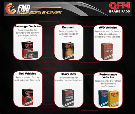 queensland friction materials