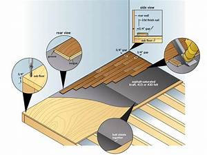 How to install prefinished solid hardwood flooring how for How to install solid hardwood floors