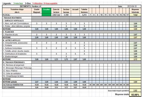 cabinet de controle de gestion cabinet de controle de gestion 28 images la gestion fiscale d un cabinet m 233 dical