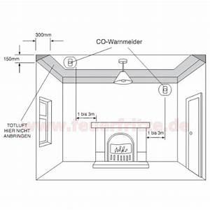 Co Melder Wo Anbringen : kohlenmonoxid melder montage brandbek mpfung sprinkler system design guide ~ A.2002-acura-tl-radio.info Haus und Dekorationen