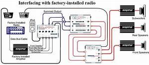 Car Amplifier Wiring Diagram Installation