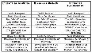 robinsons residences tips on how to pass the us visa With documents for b2 visa