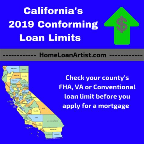 fha va conventional california county loan limits