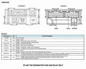 Kia Sorento  Relay Box  Engine Compartment  Component
