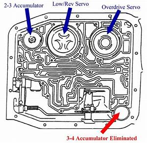 Sonnax Ford Aod  Fiod Valve Body Identification
