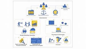 Criar Diagramas Profissionais  Principais Recursos Do Visio