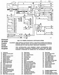 Electrical Issues 1972 Mk4 Spit   Spitfire  U0026 Gt6 Forum