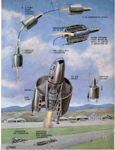 the hiller vxt 8 coleopter concept 1955 a proposed annular wing vtol vertical takeoff land