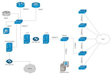 Network Server Diagram Icon by Cisco Cisco Icons Shapes Stencils And Symbols