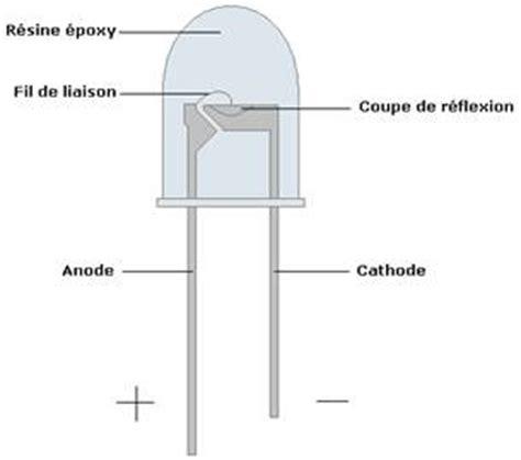 fonctionnement d une le a incandescence fonctionnement de la le halogene 28 images fonctionnement d une oule led 233 clairage basse