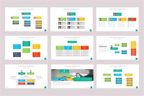create organizational charts  powerpoint