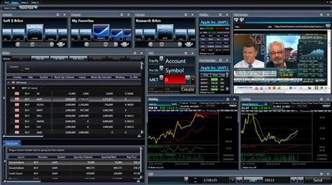 trading software tips to select the smartest brokers for forex trading