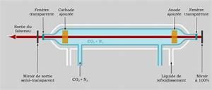 File Laser Co2 Png