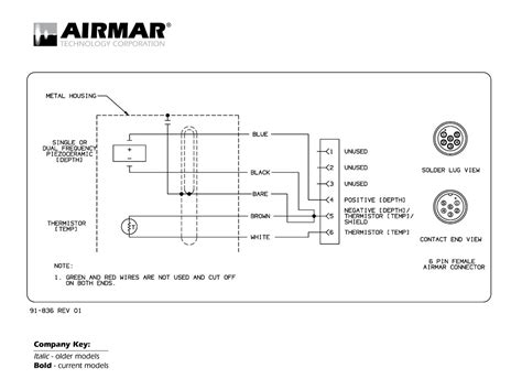 Airmar Transducer Wiring Diagram by Gemeco Wiring Diagrams