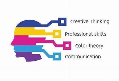 Graphic Skills Qualities Designer Job Needed Graphicdesignjunction