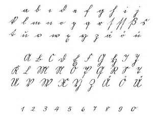 abc design test abc handwriting writing