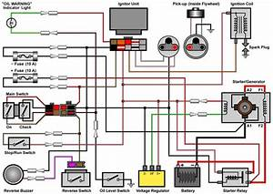 Wiring Diagram For G5 Yamaha Gas Golf Cart