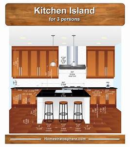 Standard Kitchen Island Dimensions With Seating  4 Diagrams