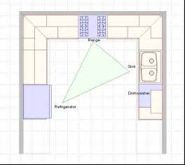 l shaped kitchen with island layout how to select kitchen layouts designwalls