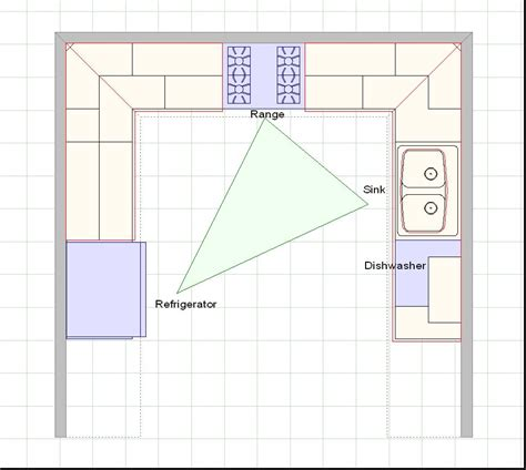 kitchen layout with island how to select kitchen layouts designwalls com
