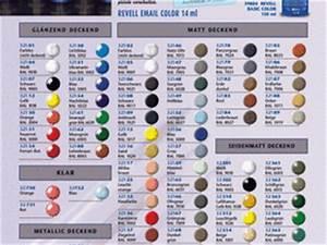 Wandfarben Selber Mischen Tabelle : ral farben mischen tabelle farben mischen tabelle google suche farben pinterest farben ral ~ Watch28wear.com Haus und Dekorationen