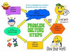 math problem solving s...