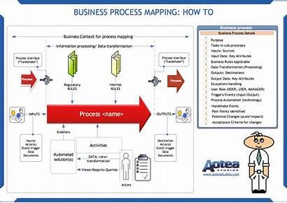 Mapping Process Steps Skills Pdf Aotea Studios