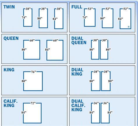 split queen adjustablebeds dual queensize electric